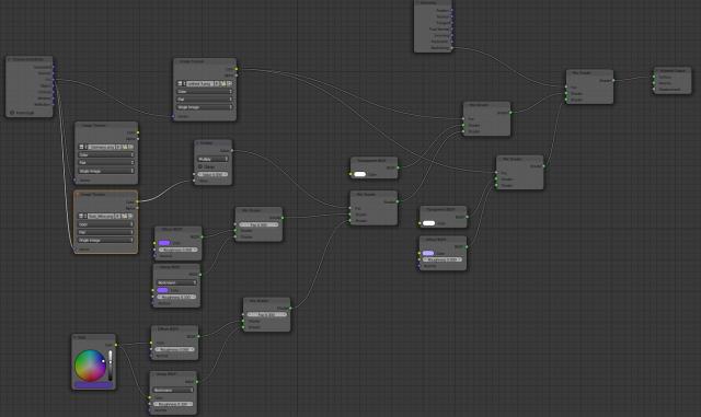 node setup texture control